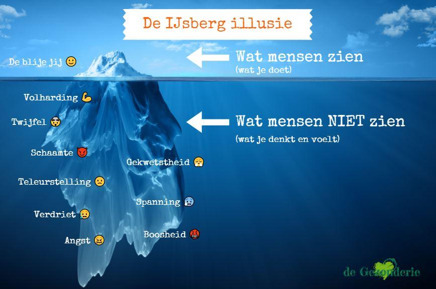 De IJsberg illusie - De Gezonderie